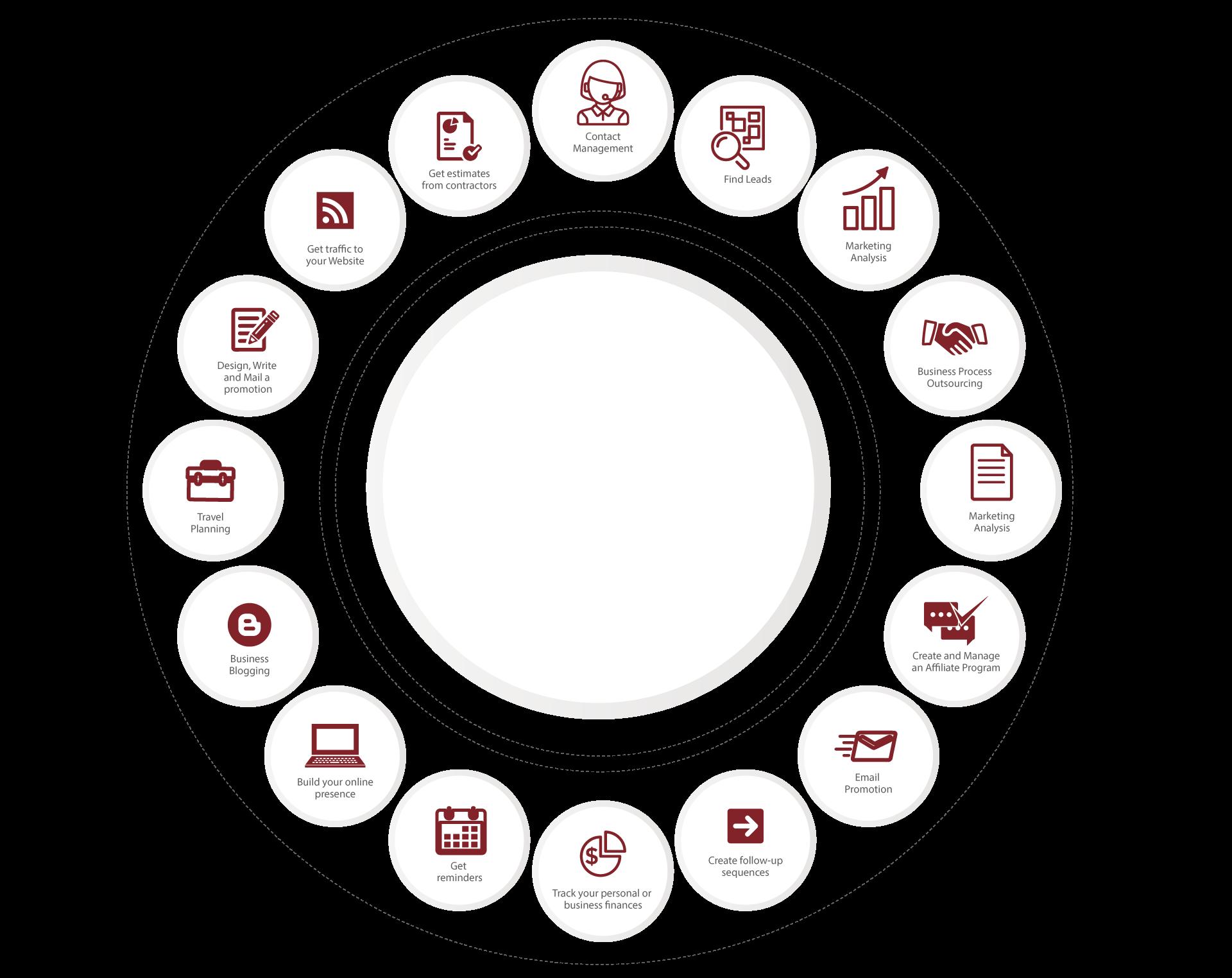 Diagrama-VA-trends-2nd-grafico_Mesa-de-trabajo-4-copia.png