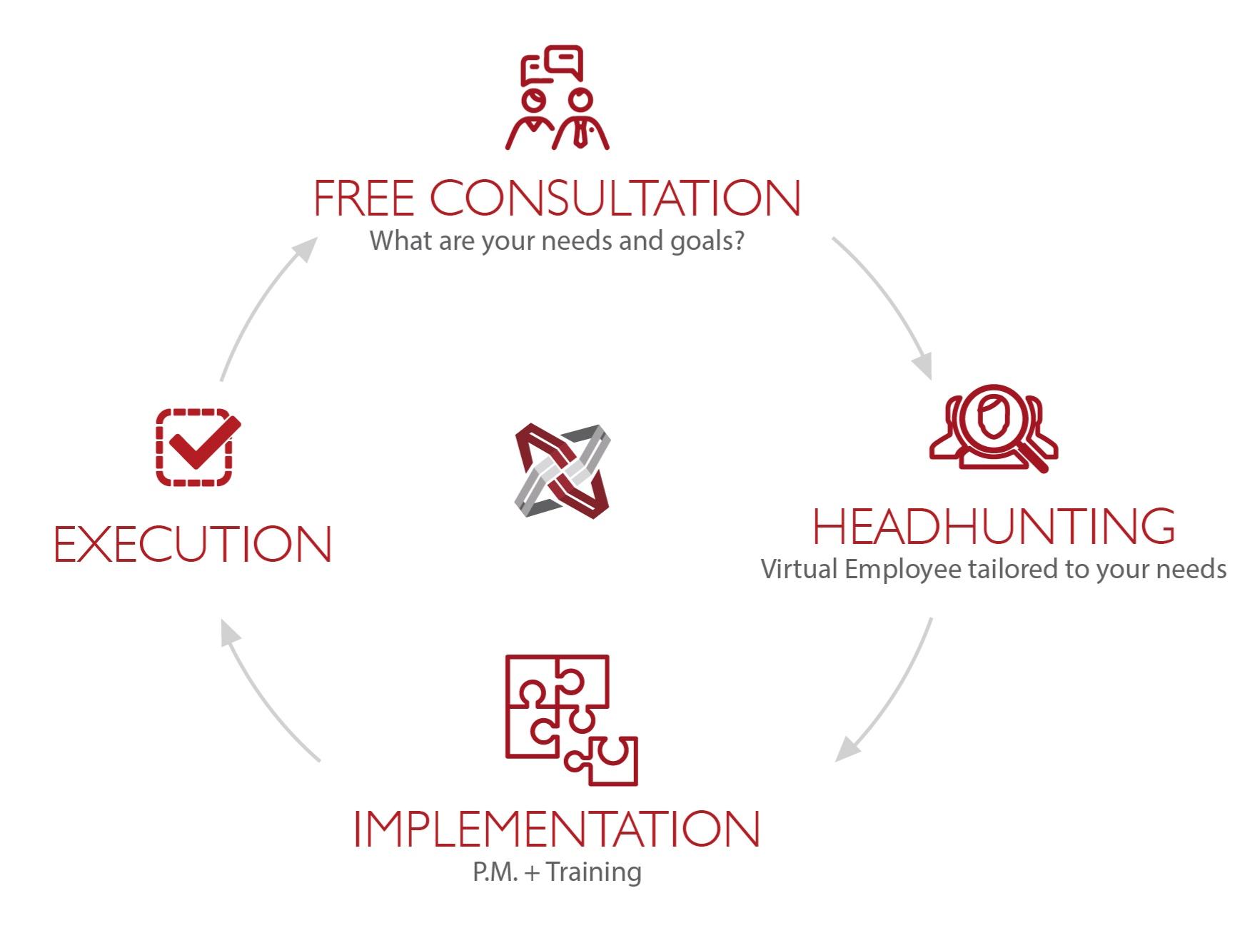 Diagrama-free-consultation.jpg