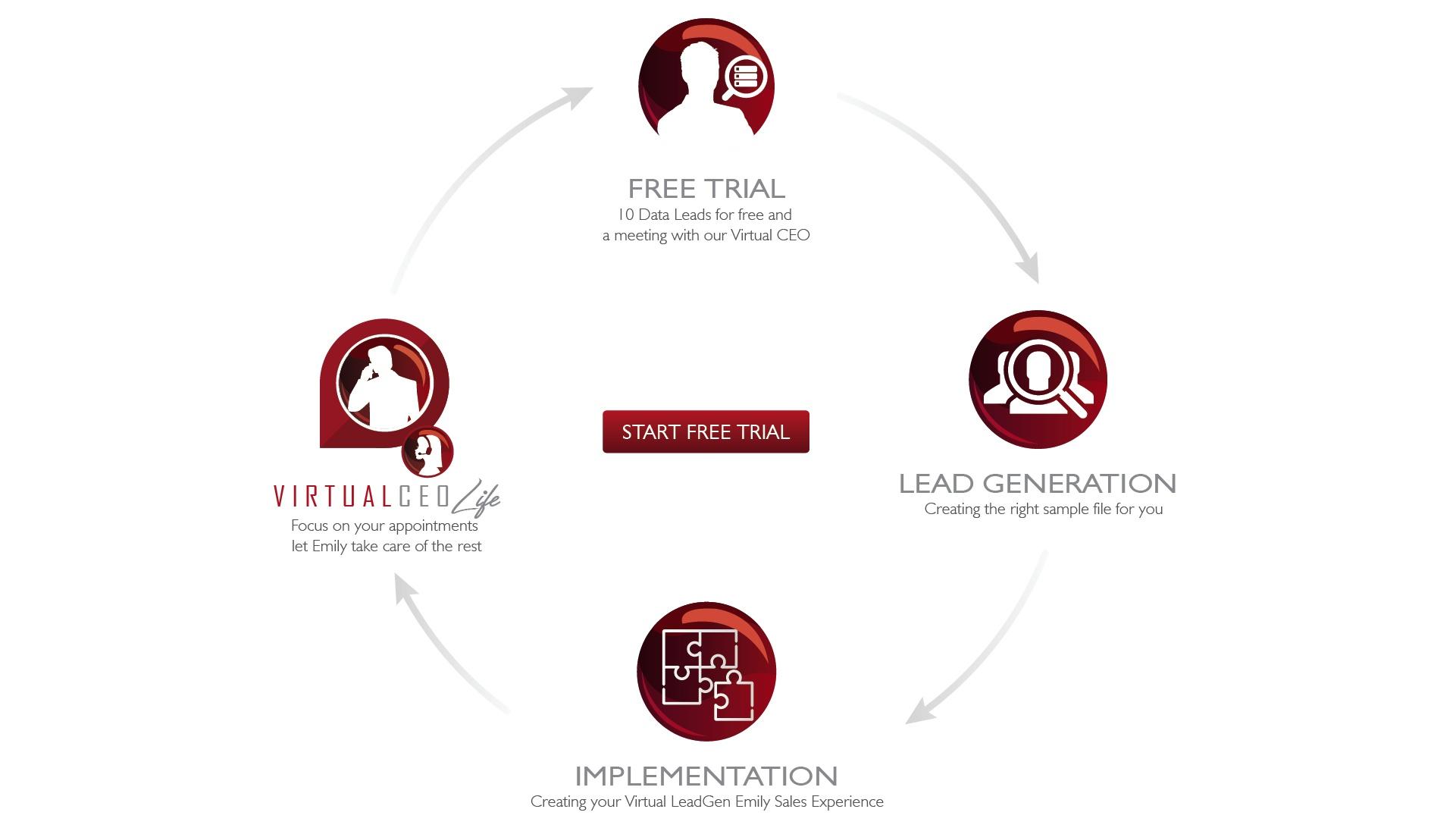 Leadgen-trial-01.jpg