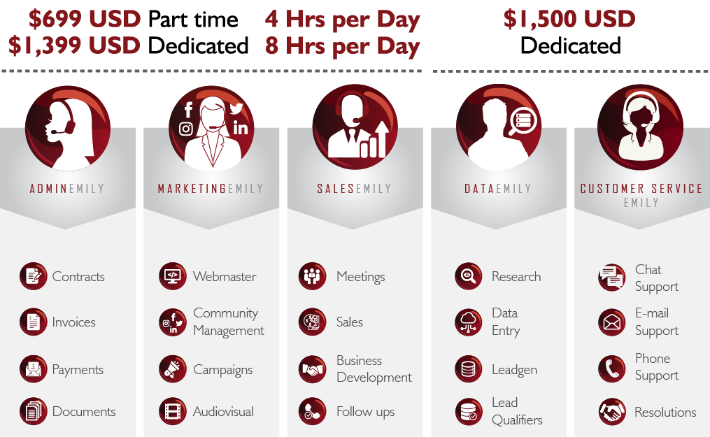 pricing virtual assistant